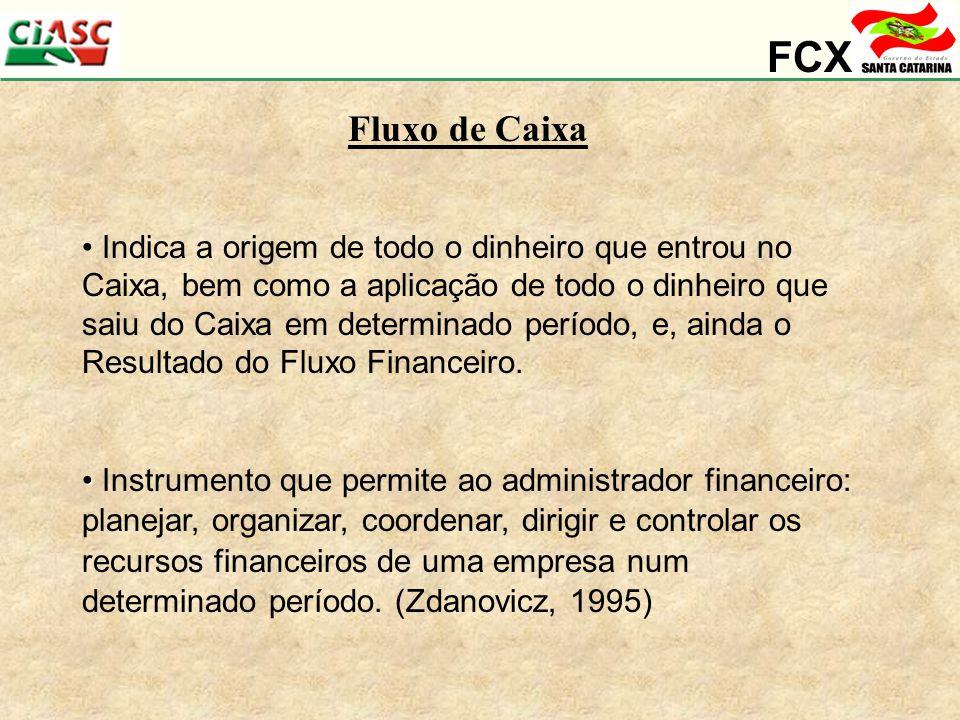 Fluxo de Caixa Indica a origem de todo o dinheiro que entrou no Caixa, bem como a aplicação de todo o dinheiro que saiu do Caixa em determinado período, e, ainda o Resultado do Fluxo Financeiro.