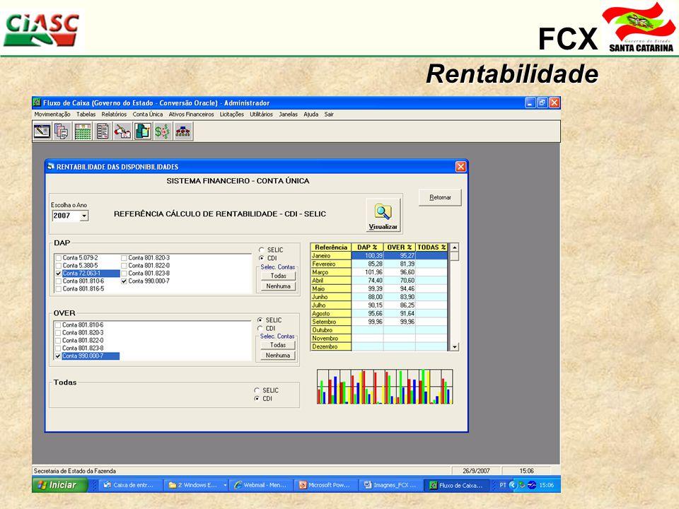 FCXRentabilidade