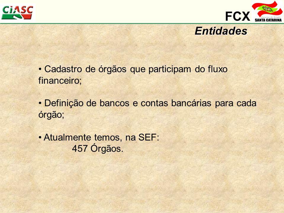 FCXEntidades Cadastro de órgãos que participam do fluxo financeiro; Definição de bancos e contas bancárias para cada órgão; Atualmente temos, na SEF: 457 Órgãos.
