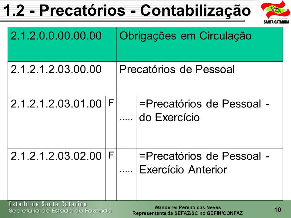 Wanderlei Pereira das Neves Representante da SEFAZ/SC no GEFIN/CONFAZ 11 1.2 - Precatórios - Contabilização 2.1.2.0.0.00.00.00Obrigações em Circulação 2.1.2.1.7.00.00.00Precatórios a Pagar 2.1.2.1.7.04.00.00Precatórios a Pagar (Anteriores a 05/05/2000) 2.1.2.1.7.04.01.00P.......=Pessoal - Anteriores a 05/05/2000 2.1.2.1.7.04.02.00P........=Fornecedores - Anteriores a 05/05/2000