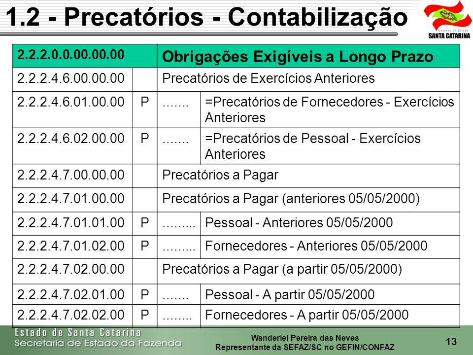 Wanderlei Pereira das Neves Representante da SEFAZ/SC no GEFIN/CONFAZ 14 1.3Minuta de Instruções de Procedimentos Contábeis - Operações de Crédito