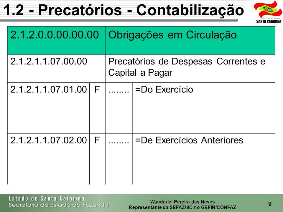 Wanderlei Pereira das Neves Representante da SEFAZ/SC no GEFIN/CONFAZ 10 1.2 - Precatórios - Contabilização 2.1.2.0.0.00.00.00Obrigações em Circulação 2.1.2.1.2.03.00.00Precatórios de Pessoal 2.1.2.1.2.03.01.00 F.....