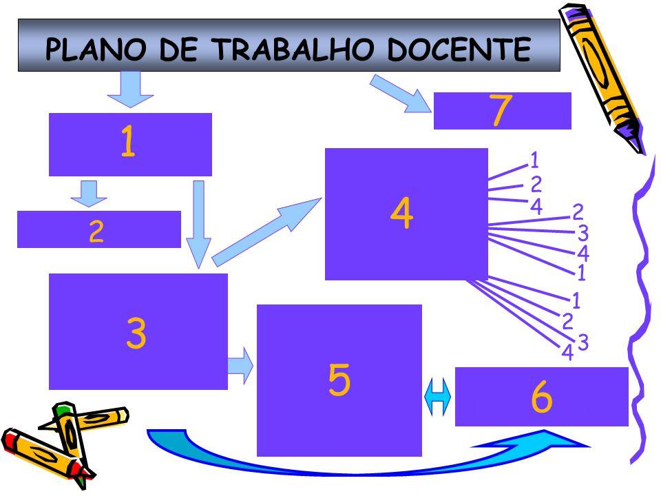 PLANO DE TRABALHO DOCENTE 1 2 4 2 3 4 1 1 2 3 4 Bloco de Conteúdos 1 4 Semanas 2 Metodologia 3 Atividades A B C 4 Critérios de Avaliação 1.