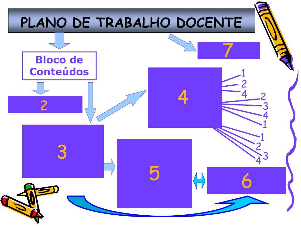 PLANO DE TRABALHO DOCENTE 1 2 4 2 3 4 1 1 2 3 4 Bloco de Conteúdos 4 Semanas 2 Metodologia 3 Atividades A B C 4 Critérios de Avaliação 1.