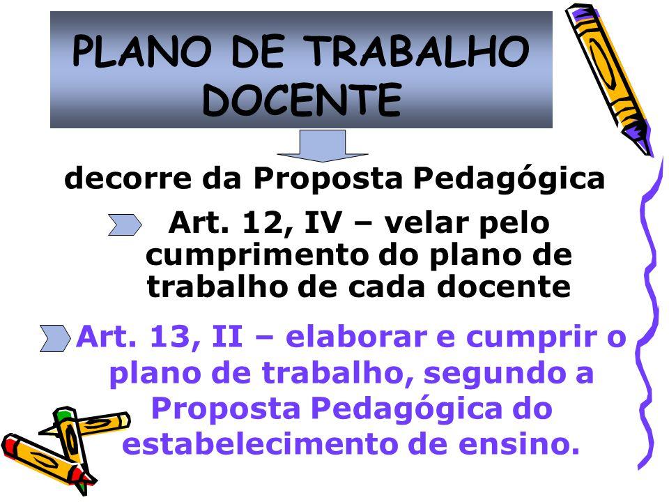 PLANO DE TRABALHO DOCENTE decorre da Proposta Pedagógica Art.