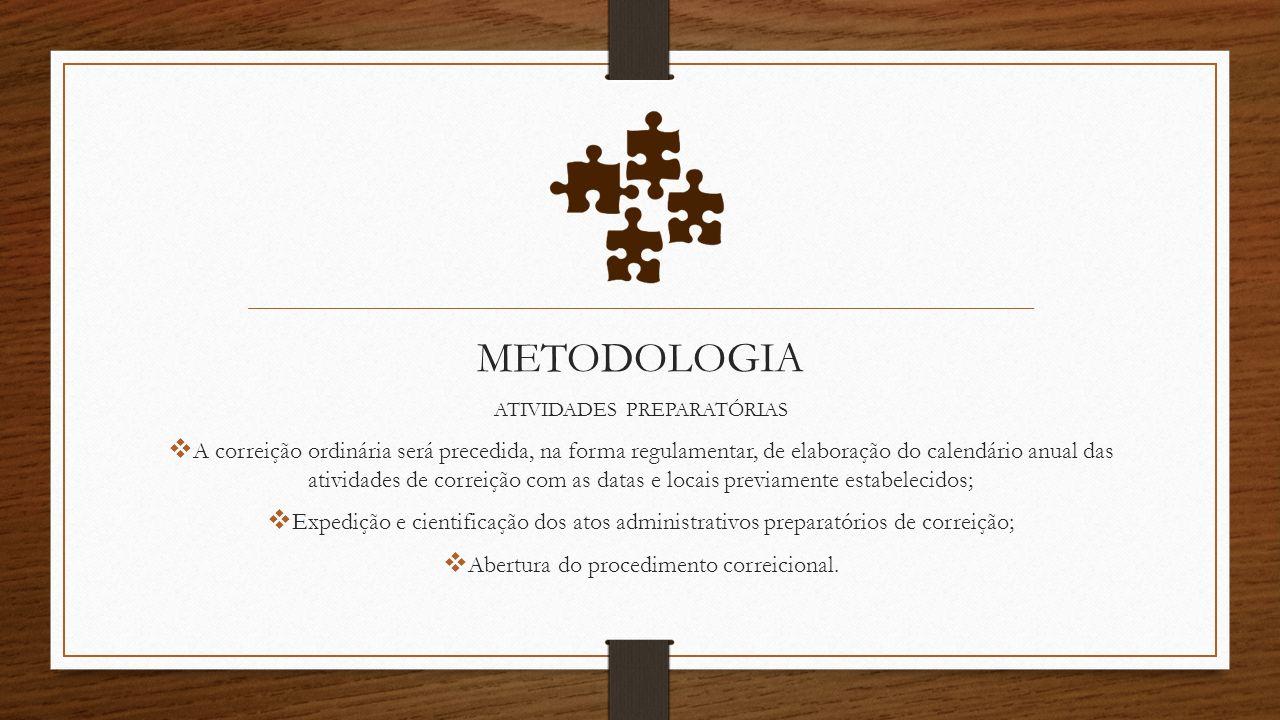 METODOLOGIA ATIVIDADES PREPARATÓRIAS A correição ordinária será precedida, na forma regulamentar, de elaboração do calendário anual das atividades de