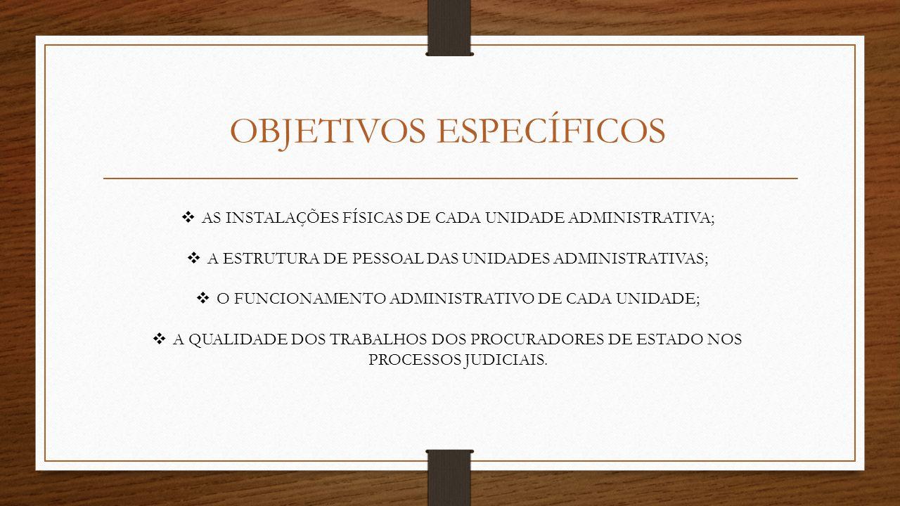 OBJETIVOS ESPECÍFICOS AS INSTALAÇÕES FÍSICAS DE CADA UNIDADE ADMINISTRATIVA; A ESTRUTURA DE PESSOAL DAS UNIDADES ADMINISTRATIVAS; O FUNCIONAMENTO ADMINISTRATIVO DE CADA UNIDADE; A QUALIDADE DOS TRABALHOS DOS PROCURADORES DE ESTADO NOS PROCESSOS JUDICIAIS.