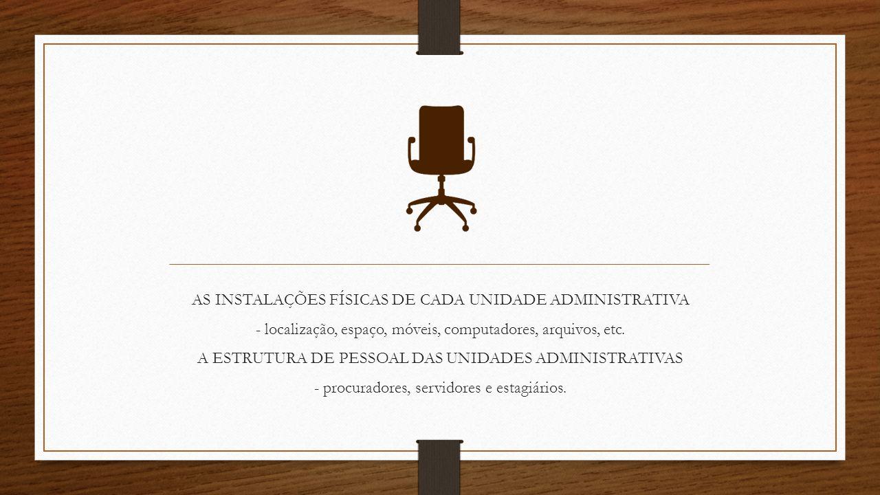 AS INSTALAÇÕES FÍSICAS DE CADA UNIDADE ADMINISTRATIVA - localização, espaço, móveis, computadores, arquivos, etc.
