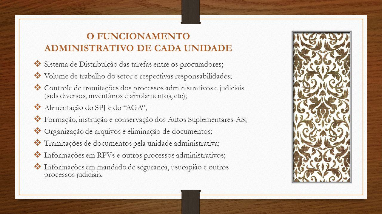 O FUNCIONAMENTO ADMINISTRATIVO DE CADA UNIDADE Sistema de Distribuição das tarefas entre os procuradores; Volume de trabalho do setor e respectivas responsabilidades; Controle de tramitações dos processos administrativos e judiciais (sids diversos, inventários e arrolamentos, etc); Alimentação do SPJ e do AGA; Formação, instrução e conservação dos Autos Suplementares-AS; Organização de arquivos e eliminação de documentos; Tramitações de documentos pela unidade administrativa; Informações em RPVs e outros processos administrativos; Informações em mandado de segurança, usucapião e outros processos judiciais.