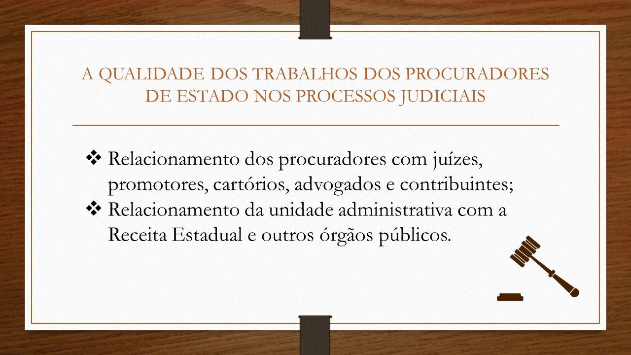 A QUALIDADE DOS TRABALHOS DOS PROCURADORES DE ESTADO NOS PROCESSOS JUDICIAIS Relacionamento dos procuradores com juízes, promotores, cartórios, advogados e contribuintes; Relacionamento da unidade administrativa com a Receita Estadual e outros órgãos públicos.