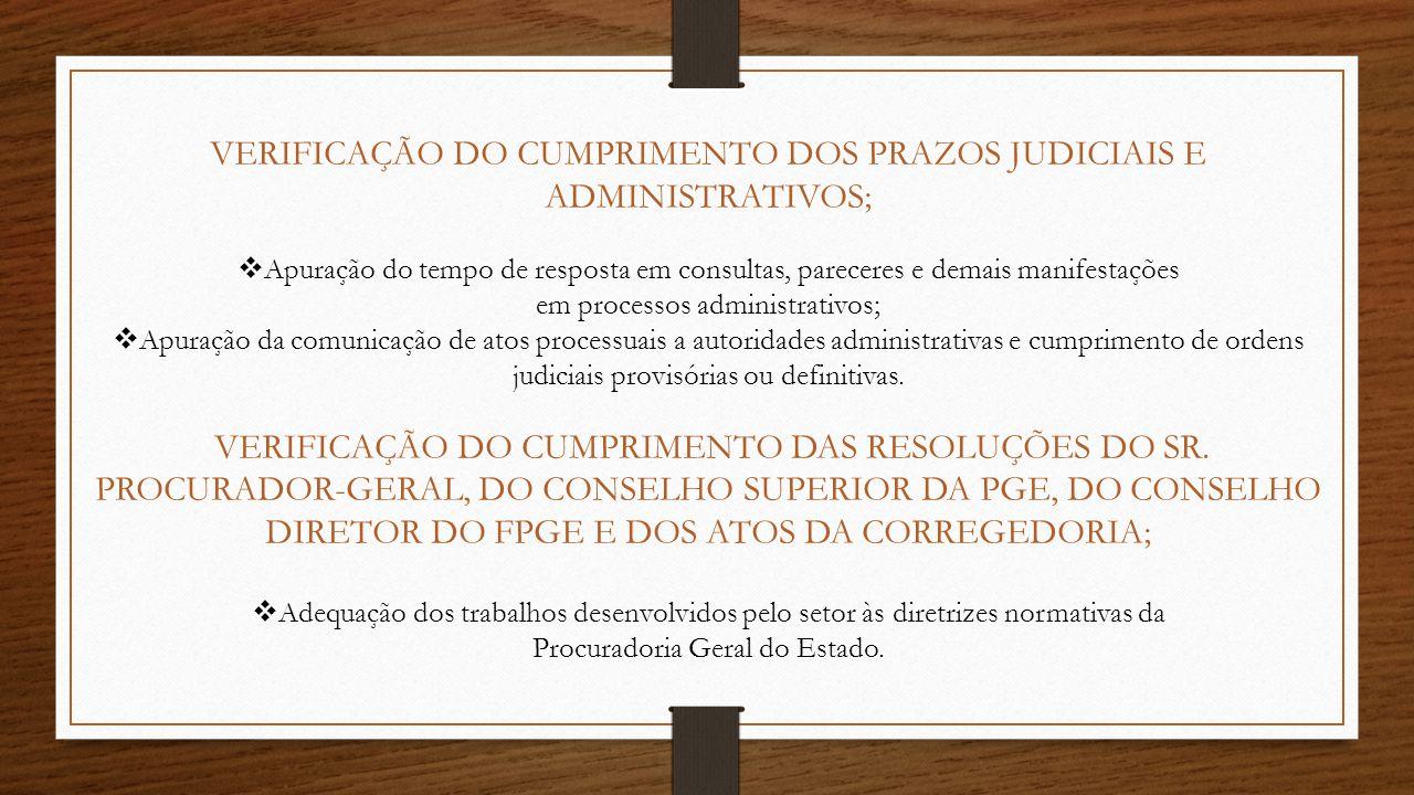 VERIFICAÇÃO DO CUMPRIMENTO DOS PRAZOS JUDICIAIS E ADMINISTRATIVOS; Apuração do tempo de resposta em consultas, pareceres e demais manifestações em pro
