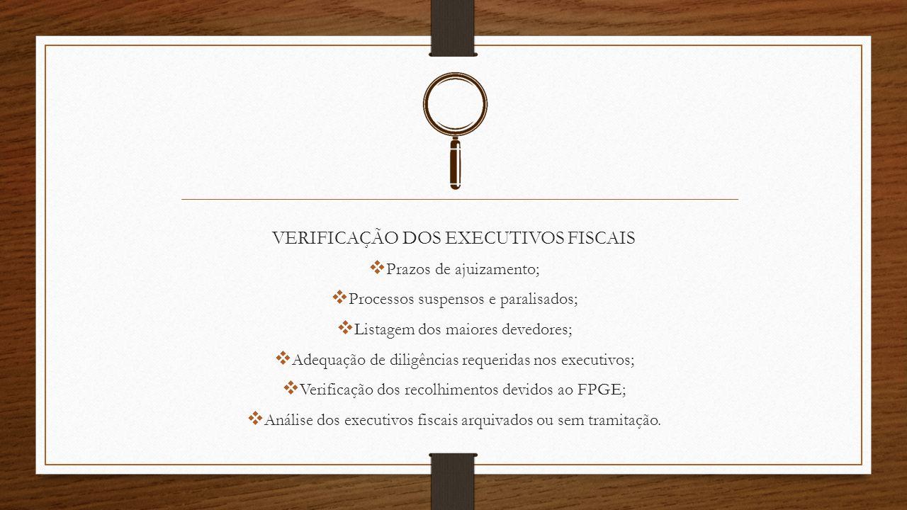 VERIFICAÇÃO DOS EXECUTIVOS FISCAIS Prazos de ajuizamento; Processos suspensos e paralisados; Listagem dos maiores devedores; Adequação de diligências requeridas nos executivos; Verificação dos recolhimentos devidos ao FPGE; Análise dos executivos fiscais arquivados ou sem tramitação.