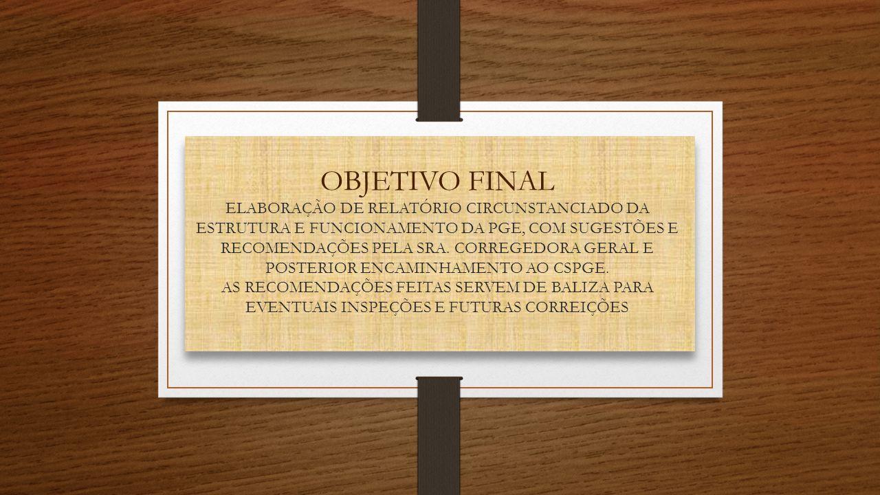 II - VERIFICAÇÃO DO FUNCIONAMENTO ADMINISTRATIVO DA UNIDADE 2.11.