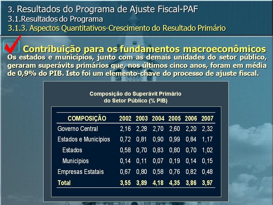 Contribuição para os fundamentos macroeconômicos 3.