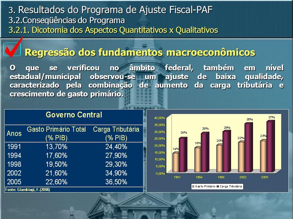 3.Resultados do Programa de Ajuste Fiscal-PAF 3.2.Conseqüências do Programa 3.2.1.