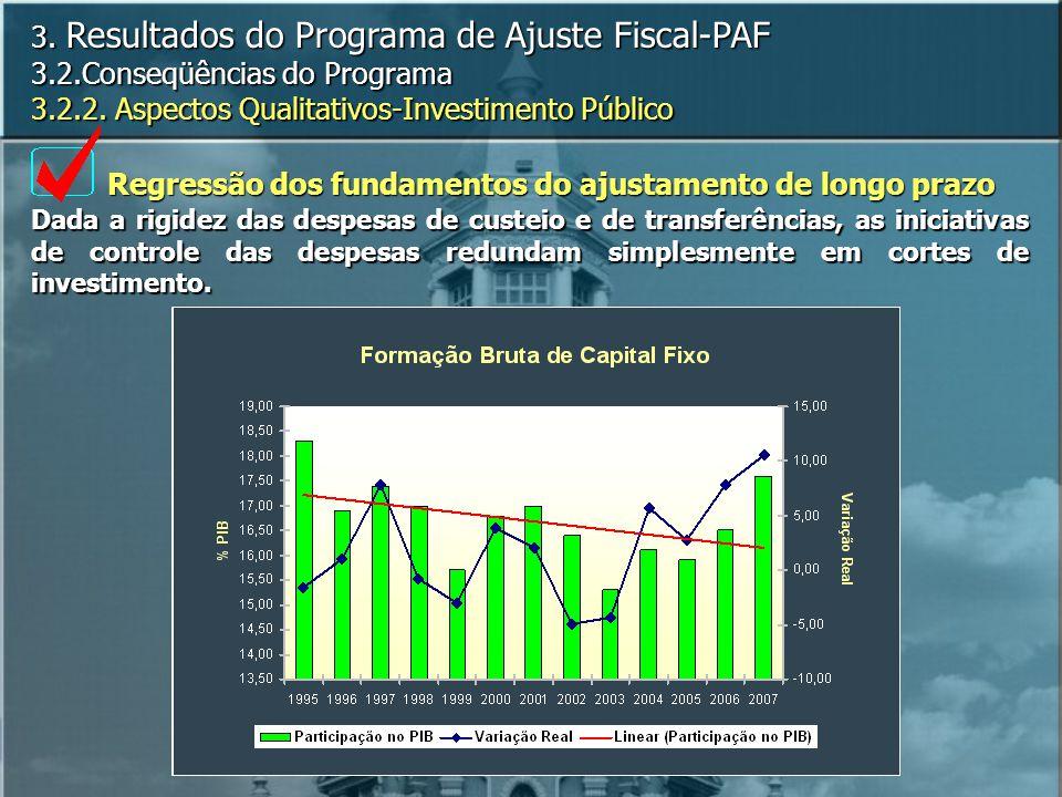 3.Resultados do Programa de Ajuste Fiscal-PAF 3.2.Conseqüências do Programa 3.2.2.