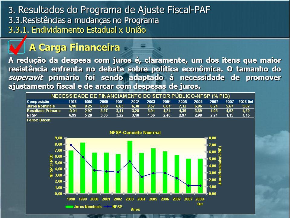 A Carga Financeira 3.