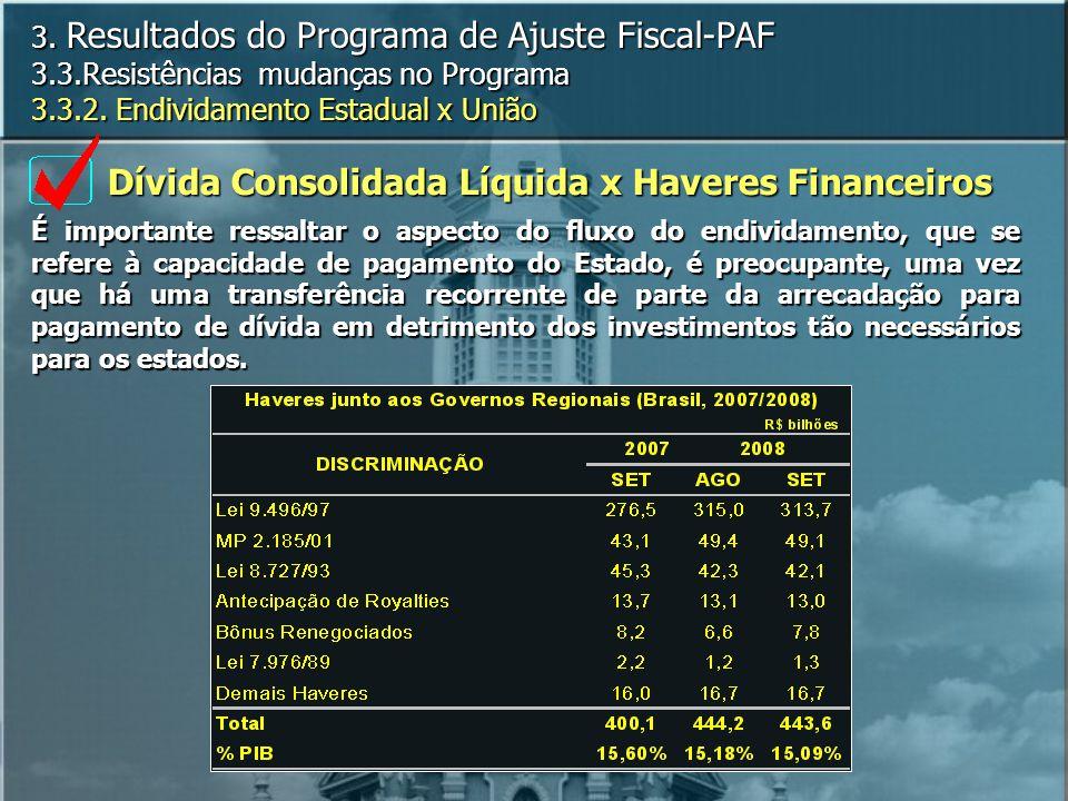 Dívida Consolidada Líquida x Haveres Financeiros 3.