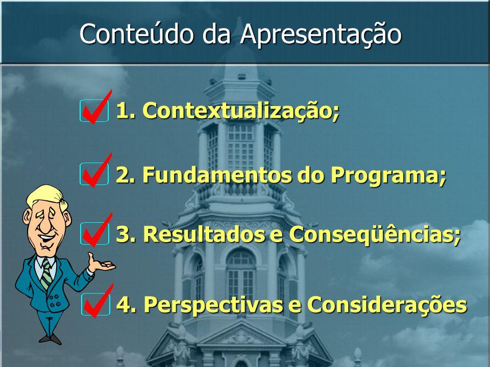 Conteúdo da Apresentação 1.Contextualização; 2. Fundamentos do Programa; 3.