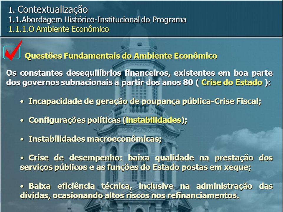 Questões Fundamentais do Ambiente Econômico 1.