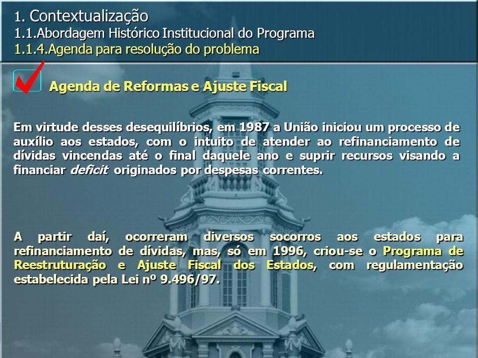 Agenda de Reformas e Ajuste Fiscal 1.