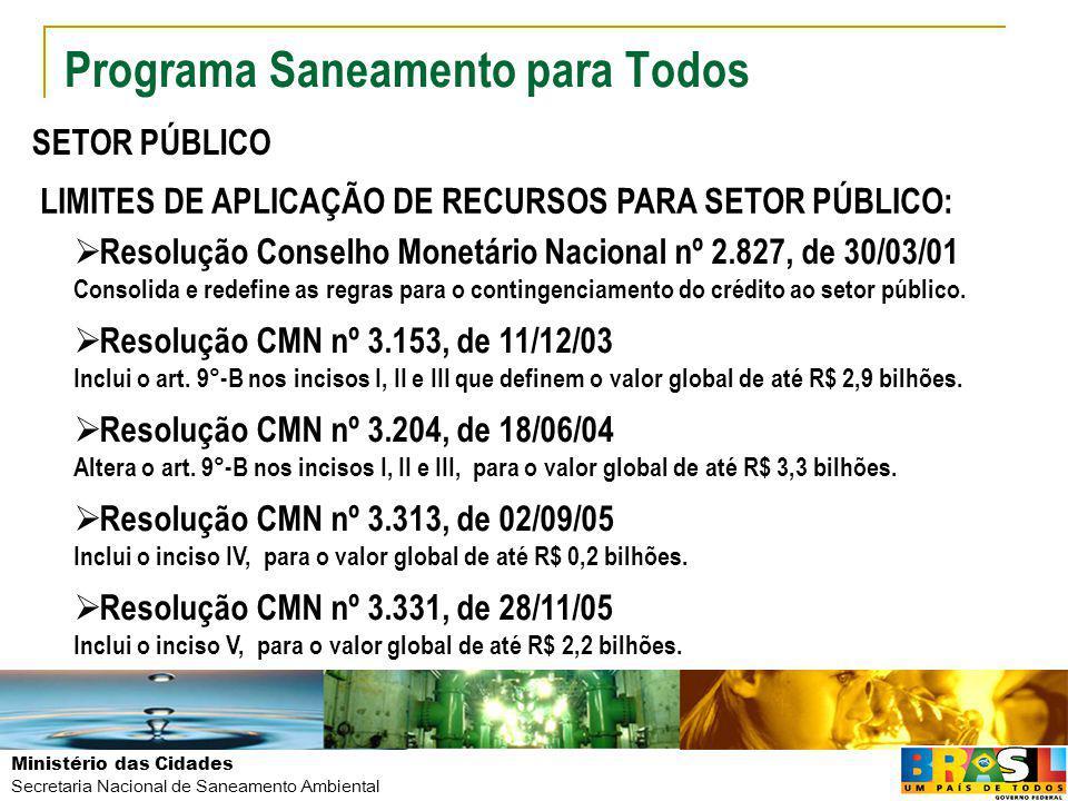 Ministério das Cidades Secretaria Nacional de Saneamento Ambiental Programa Saneamento para Todos LIMITES DE APLICAÇÃO DE RECURSOS PARA SETOR PÚBLICO: