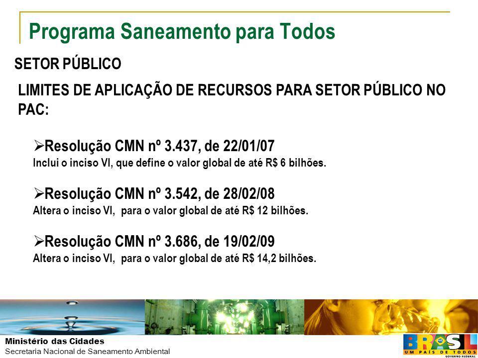 Ministério das Cidades Secretaria Nacional de Saneamento Ambiental Programa Saneamento para Todos LIMITES DE APLICAÇÃO DE RECURSOS PARA SETOR PÚBLICO