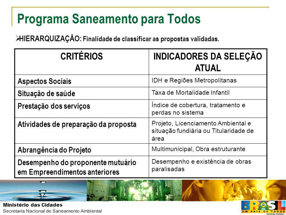 Ministério das Cidades Secretaria Nacional de Saneamento Ambiental Programa Saneamento para Todos CRITÉRIOSINDICADORES DA SELEÇÃO ATUAL Aspectos Socia