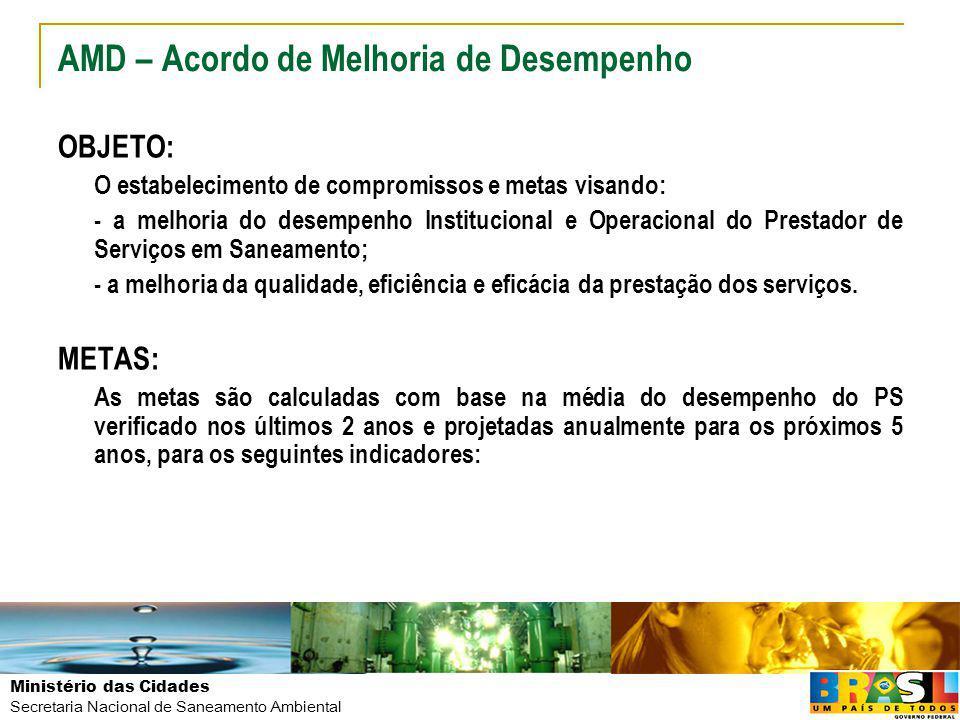 Ministério das Cidades Secretaria Nacional de Saneamento Ambiental AMD – Acordo de Melhoria de Desempenho OBJETO: O estabelecimento de compromissos e