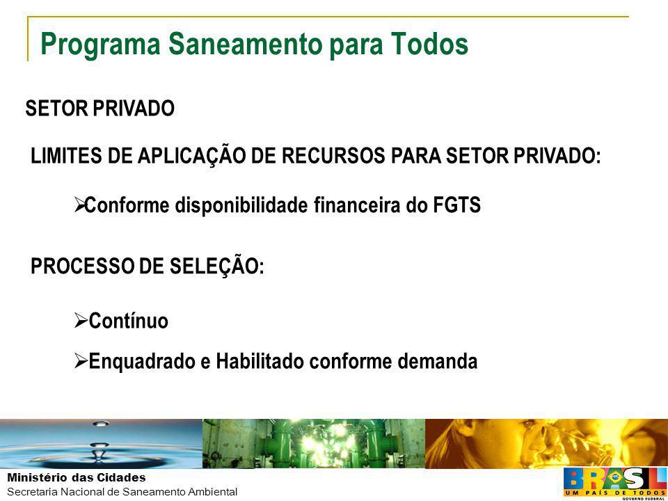 Ministério das Cidades Secretaria Nacional de Saneamento Ambiental Programa Saneamento para Todos LIMITES DE APLICAÇÃO DE RECURSOS PARA SETOR PRIVADO: