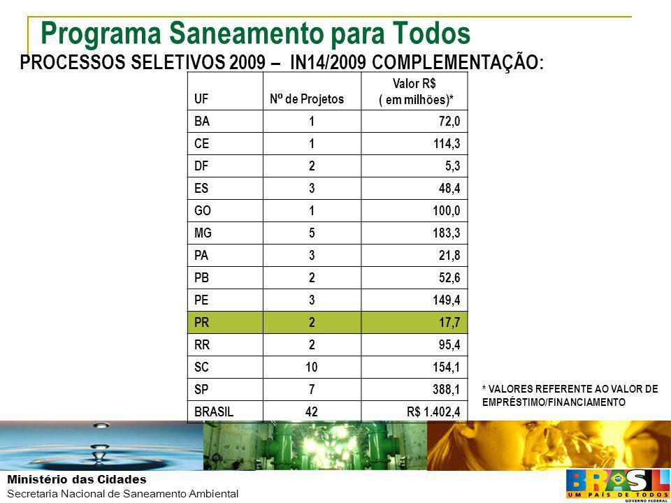 Ministério das Cidades Secretaria Nacional de Saneamento Ambiental Programa Saneamento para Todos PROCESSOS SELETIVOS 2009 – IN14/2009 COMPLEMENTAÇÃO: