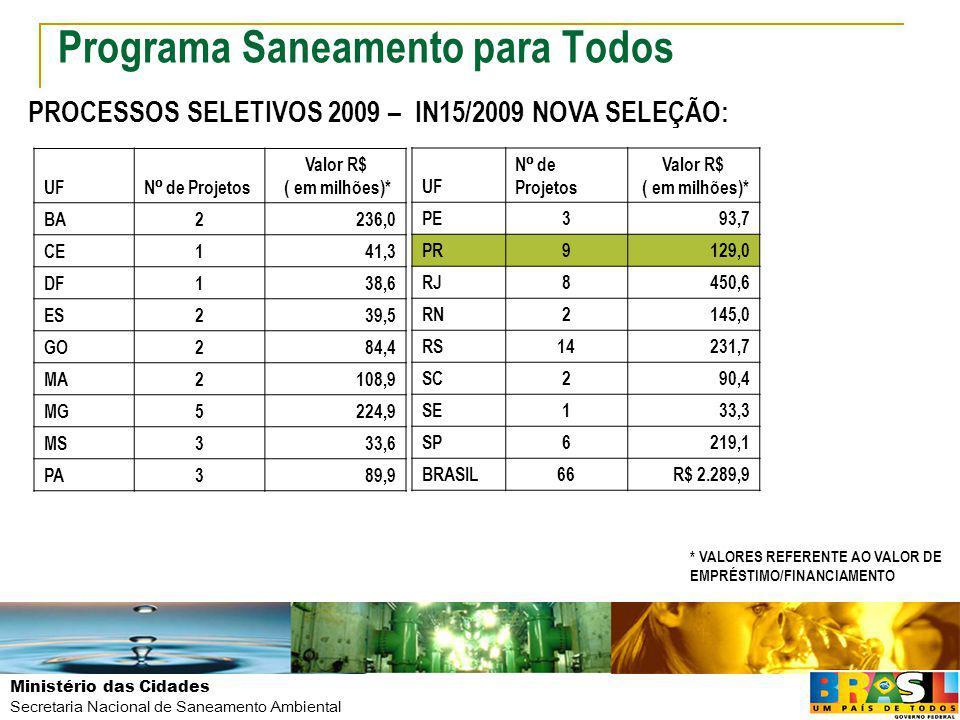 Ministério das Cidades Secretaria Nacional de Saneamento Ambiental Programa Saneamento para Todos PROCESSOS SELETIVOS 2009 – IN15/2009 NOVA SELEÇÃO: U
