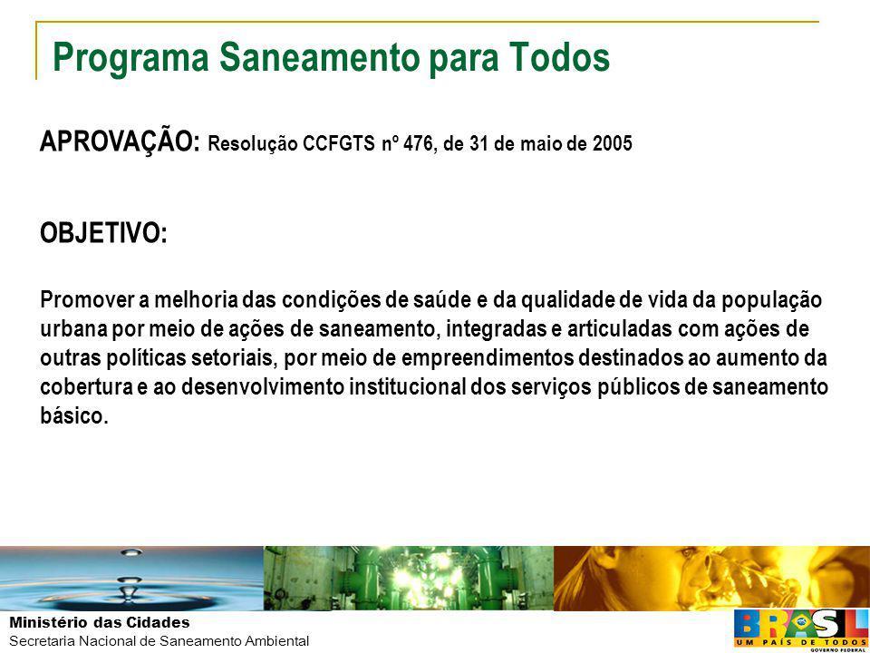 Ministério das Cidades Secretaria Nacional de Saneamento Ambiental Programa Saneamento para Todos PROCESSOS SELETIVOS 2009: IN 14/2009: Destinado a complementar operações de crédito já contratadas no âmbito do PAC/Saneamento nas modalidades Abastecimento de Água e Esgotamento Sanitário IN 15/2009: Destinado a atender solicitações para novos empreendimentos nas modalidades Abastecimento de Água e Esgotamento Sanitário IN 25/2009: Destinado a atender solicitações para novos empreendimentos na modalidade de Manejo de Águas Pluviais