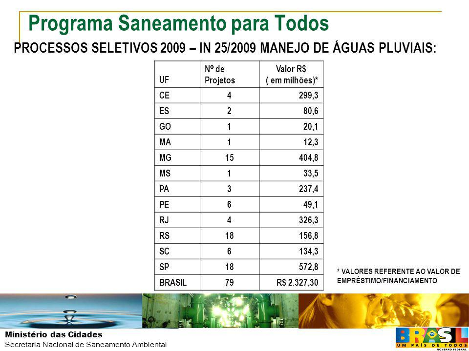Ministério das Cidades Secretaria Nacional de Saneamento Ambiental Programa Saneamento para Todos PROCESSOS SELETIVOS 2009 – IN 25/2009 MANEJO DE ÁGUA