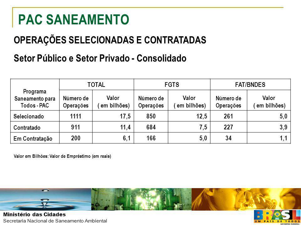 Ministério das Cidades Secretaria Nacional de Saneamento Ambiental PAC SANEAMENTO OPERAÇÕES SELECIONADAS E CONTRATADAS Setor Público e Setor Privado -