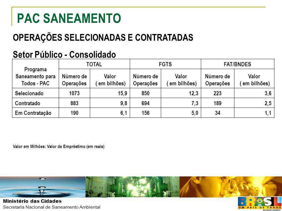 Ministério das Cidades Secretaria Nacional de Saneamento Ambiental PAC SANEAMENTO OPERAÇÕES SELECIONADAS E CONTRATADAS Setor Público - Consolidado Pro