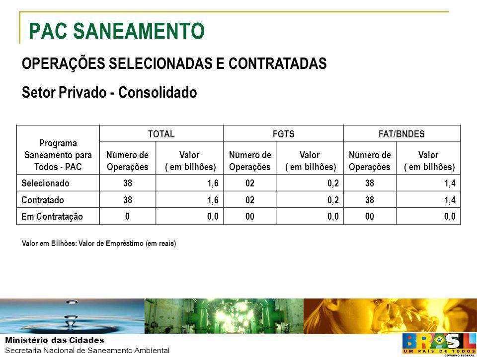 Ministério das Cidades Secretaria Nacional de Saneamento Ambiental PAC SANEAMENTO OPERAÇÕES SELECIONADAS E CONTRATADAS Setor Privado - Consolidado Pro