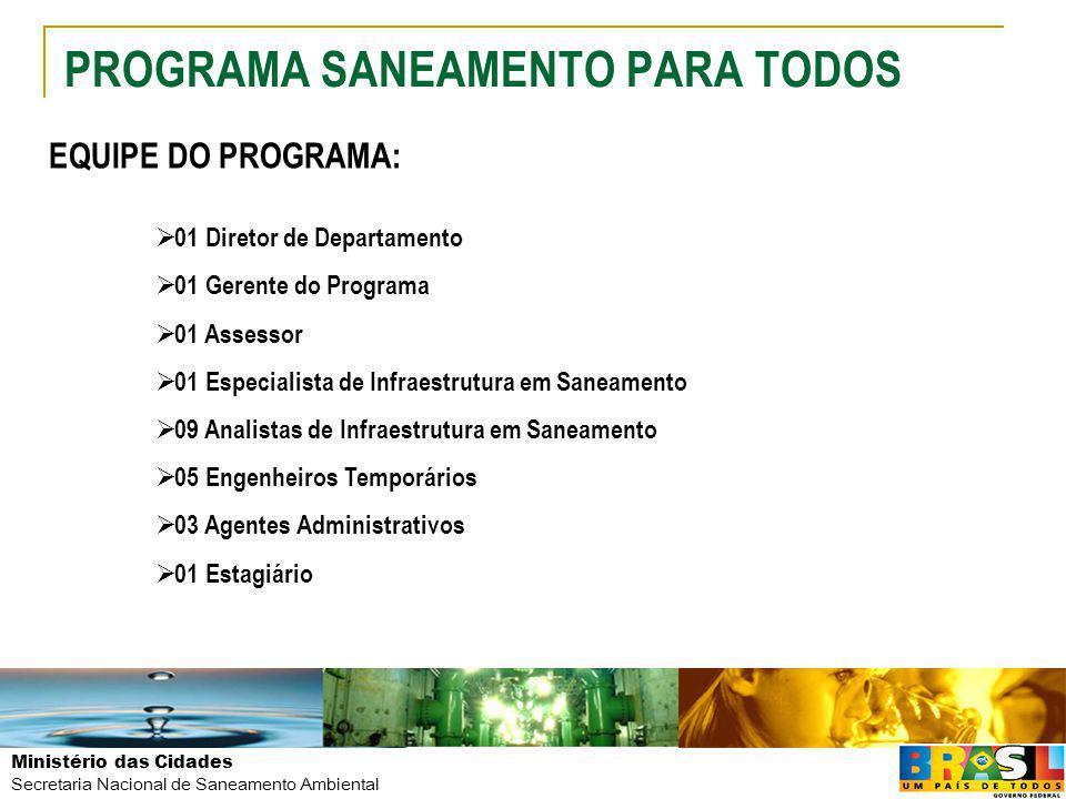 Ministério das Cidades Secretaria Nacional de Saneamento Ambiental PROGRAMA SANEAMENTO PARA TODOS EQUIPE DO PROGRAMA: 01 Diretor de Departamento 01 Ge