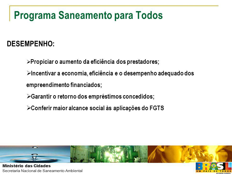 Ministério das Cidades Secretaria Nacional de Saneamento Ambiental Programa Saneamento para Todos DESEMPENHO: Propiciar o aumento da eficiência dos pr