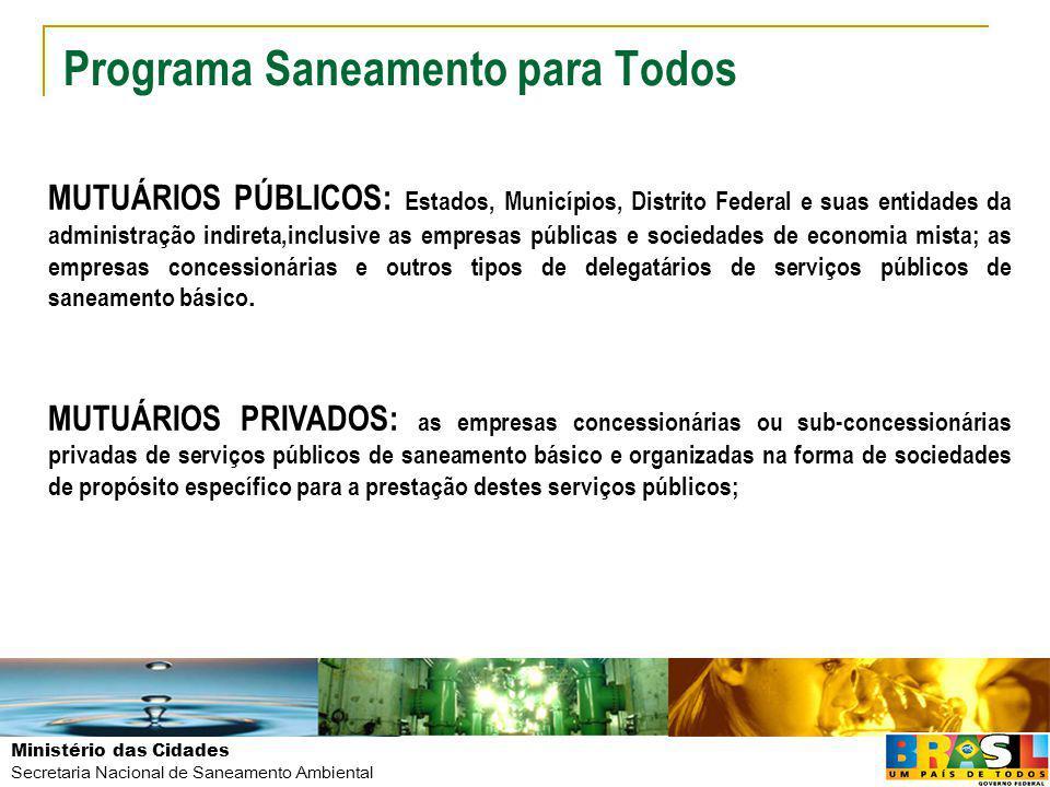 Ministério das Cidades Secretaria Nacional de Saneamento Ambiental Programa Saneamento para Todos TAXA DE JUROS, AMORTIZAÇÃO, CARÊNCIA, CONTRAPARTIDA: Modalidade Taxa de Juros Prazo M á ximo de Amortiza ç ão Prazo M á ximo de Carência Contrapartida M í nima %a.a.AnosMeses Abastecimento de Água 6,02048 5% Esgotamento Sanitário Manejo de Águas Pluviais Saneamento Integrado5,02048 Desenvolvimento Institucional 6,01048 Preservação de Mananciais Resíduos Sólidos 6,01548 Resíduos da Construção e Demolição Estudos e Projetos6,0548