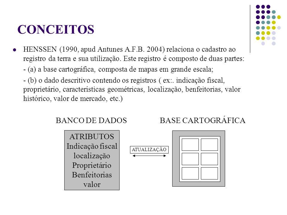 CONCEITOS HENSSEN (1990, apud Antunes A.F.B. 2004) relaciona o cadastro ao registro da terra e sua utilização. Este registro é composto de duas partes