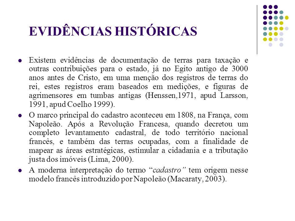 EVIDÊNCIAS HISTÓRICAS No Brasil: - Os registros de terras começaram logo após o estabelecimento das capitanias hereditárias, com as doações de sesmarias, destinava-se à grande lavoura e à criação de gado.