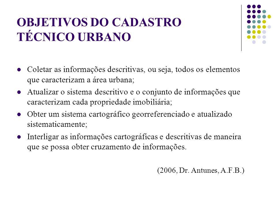 OBJETIVOS DO CADASTRO TÉCNICO URBANO Coletar as informações descritivas, ou seja, todos os elementos que caracterizam a área urbana; Atualizar o siste