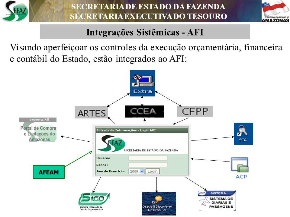 SECRETARIA DE ESTADO DA FAZENDA SECRETARIA EXECUTIVA DO TESOURO SECRETARIA DE ESTADO DA FAZENDA SECRETARIA EXECUTIVA DO TESOURO