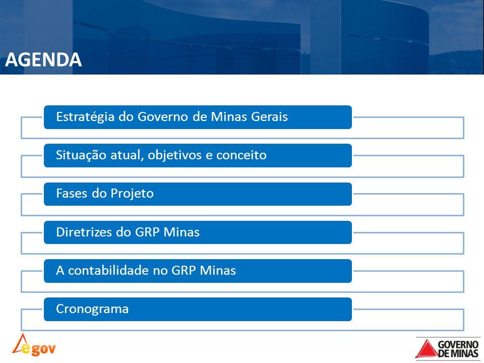 AGENDA Estratégia do Governo de Minas GeraisSituação atual, objetivos e conceitoFases do ProjetoDiretrizes do GRP Minas A contabilidade no GRP MinasCr