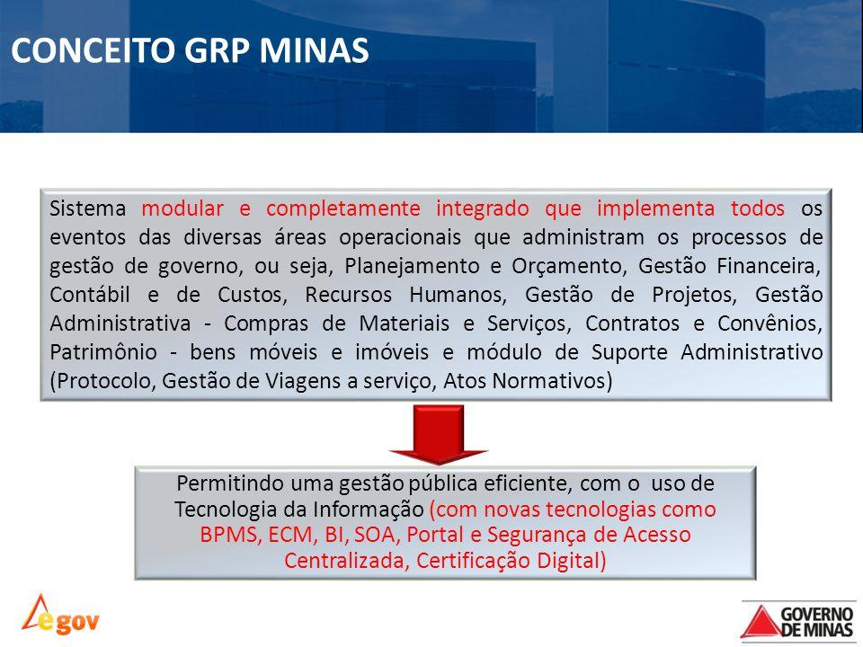 Projeto GRP Minas Grupo de Gestores das Finanças Estaduais CONTATOS: FABRÍCIO SALUM – fabricio.salum@planejamento.mg.gov.brfabricio.salum@planejamento.mg.gov.br RODRIGO DINIZ – rodrigo.diniz@planejamento.mg.gov.brrodrigo.diniz@planejamento.mg.gov.br