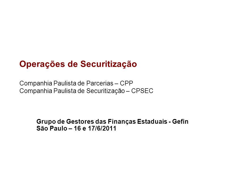 Operações de Securitização Companhia Paulista de Parcerias – CPP Companhia Paulista de Securitização – CPSEC Grupo de Gestores das Finanças Estaduais
