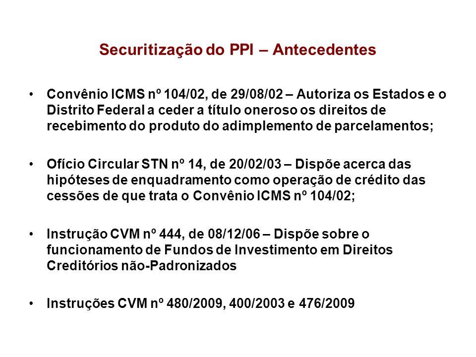 Securitização do PPI – Antecedentes Convênio ICMS nº 104/02, de 29/08/02 – Autoriza os Estados e o Distrito Federal a ceder a título oneroso os direit
