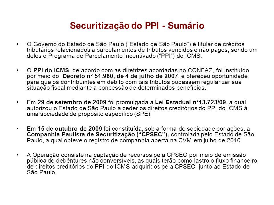 Securitização do PPI - Sumário O Governo do Estado de São Paulo (Estado de São Paulo) é titular de créditos tributários relacionados a parcelamentos d