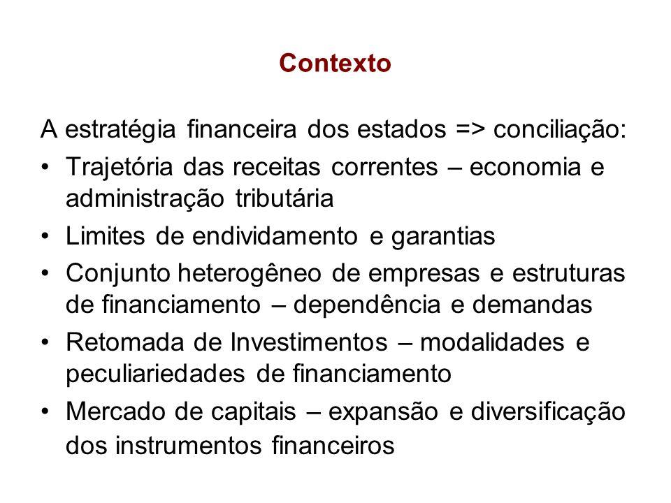 Contexto A estratégia financeira dos estados => conciliação: Trajetória das receitas correntes – economia e administração tributária Limites de endivi